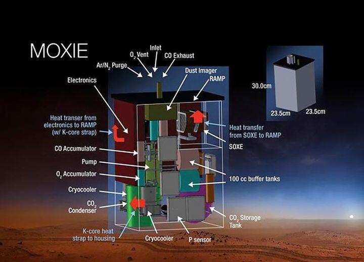 MOXIE-instrumentet på Perseverance. Källa: NASA/Wikipedia