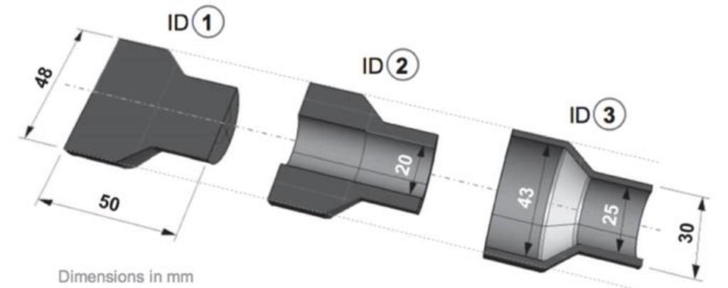 Ju mer komplext objektet är, desto mer hållbart är det att producera delen med additiv tillverkning. Illustration: AMGTA